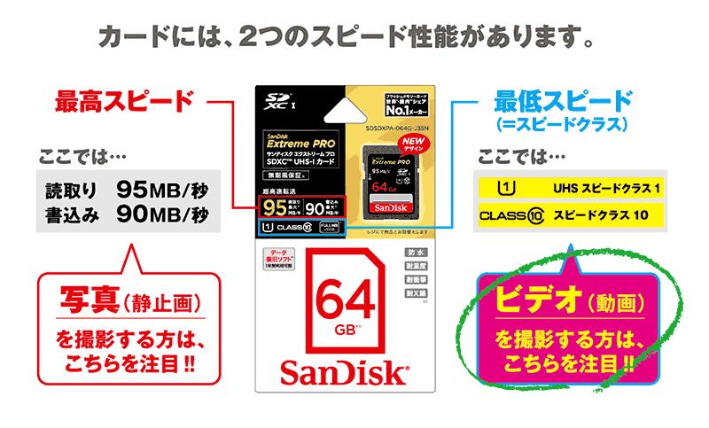 SDカードは容量の大きさによってSDカード・SDHCカード・SDXCカードの3種類があります