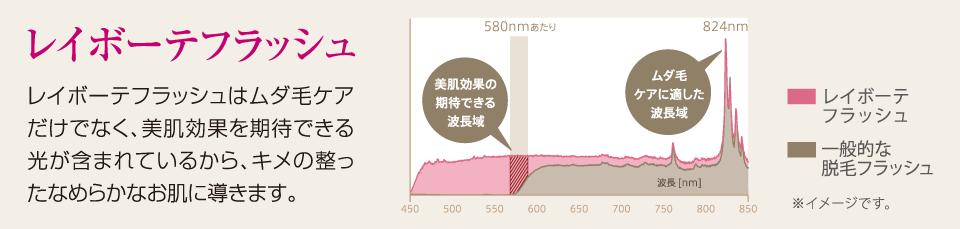 STA-400SKR 【送料無料】 【ビックカメラグループオリジナル】 ヤーマン光美容器 (STA400SKR) 「レイボーテSAKURA」