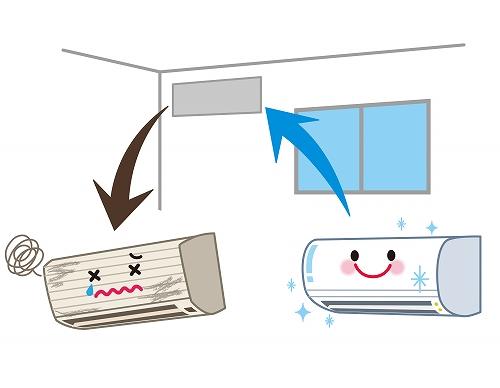 設置 費用 エアコン エアコンの設置費用・工事費用・撤去費用とは?【必読】