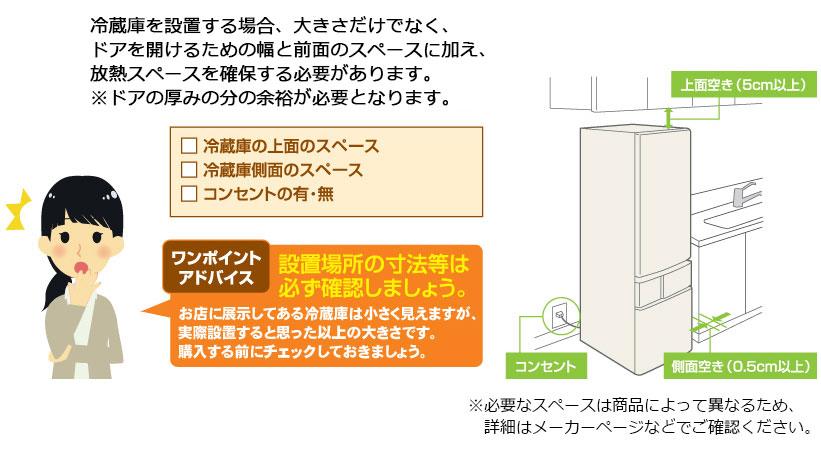 ビックカメラ 冷蔵庫のご購入~お届け・設置までの流れとお申し込み