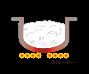 3合炊き炊飯器のおすすめ10選 3合炊き炊飯器の選び方 IH