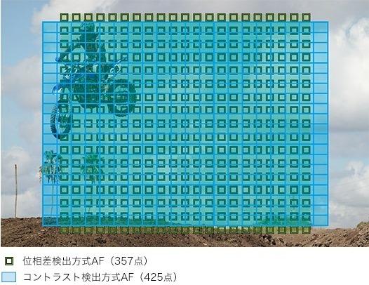 ソニー_RX100 VII_ソニーの最先端技術を惜しみなく搭載した高いAF性能