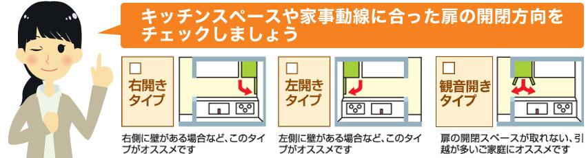 Refrigerator check03
